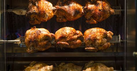 Why Costco Will Never Raise the Price of Rotisserie