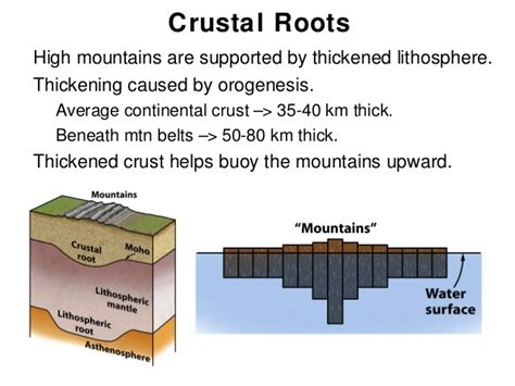 Geology lecture 12