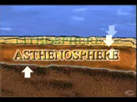 Video # 3 lithosphere and asthenosphere - YouTube